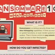 Cảnh giác cao với ransomware khi sử dụng Skype