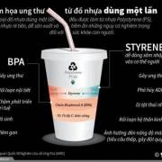 Hiểm họa ung thư từ đồ nhựa dùng một lần