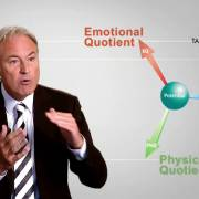 Alain Goudsmet: Làm gì để chuyển dịch năng lực lãnh đạo?