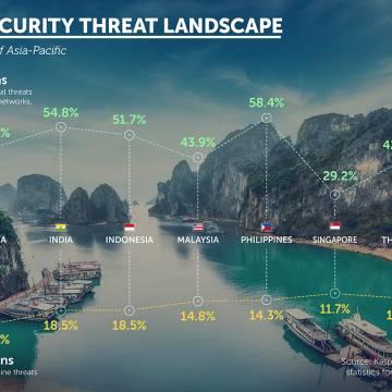 Việt Nam 'vô địch' về máy tính nhiễm virus