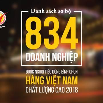 Danh sách (sơ bộ) 834 DN được người tiêu dùng bình chọn HVNCLC 2018