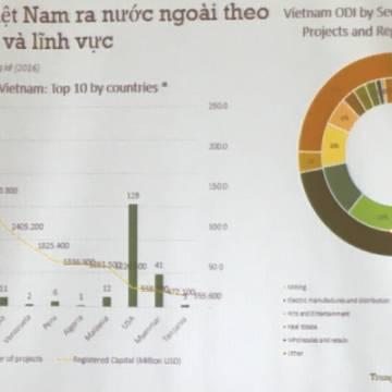 Lần đầu tiên có tài liệu hướng dẫn cho DN Việt đầu tư ra nước ngoài