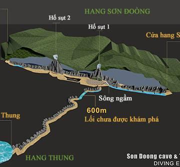 Chuyên gia Anh phát hiện thêm hệ thống hang ngầm bí ẩn ở Sơn Đoòng
