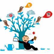 Năm 2016, tiếp thị qua mạng xã hội  thế nào?