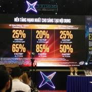 Core i7 Extreme Edition – Bộ xử lý máy tính mạnh nhất xuất hiện tại Việt Nam