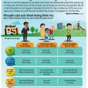 Ô nhiễm không khí và những khuyến cáo