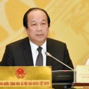 Xem xét chức danh Chủ tịch Liên minh HTX Việt Nam của ông Võ Kim Cự