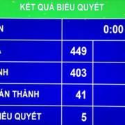 Quốc hội đồng ý phương án bồi thường, tái định cư sân bay Long Thành