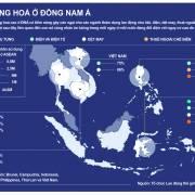 Châu Á mất dần thế mạnh sản xuất