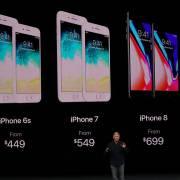 iPhone: không cần lạ và mạnh, chỉ cần mới
