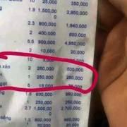 Nha Trang: Phạt 750.000 đồng nhà hàng bán đĩa mồng tơi 250.000 đồng