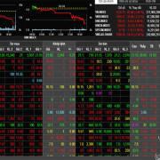 VN-Index và HNX-Index đồng loạt giảm điểm